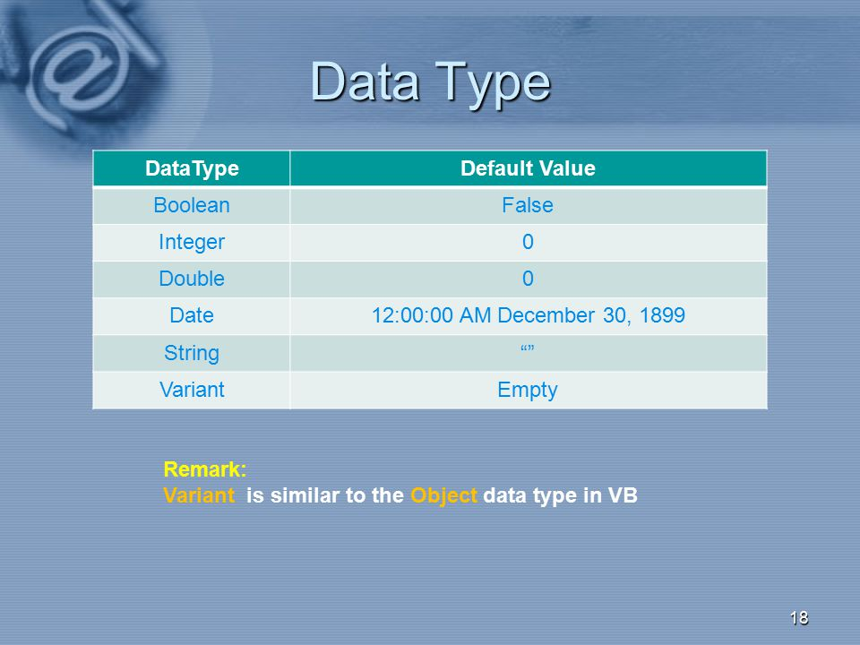 Data Type DataType Default Value Boolean False Integer Double Date
