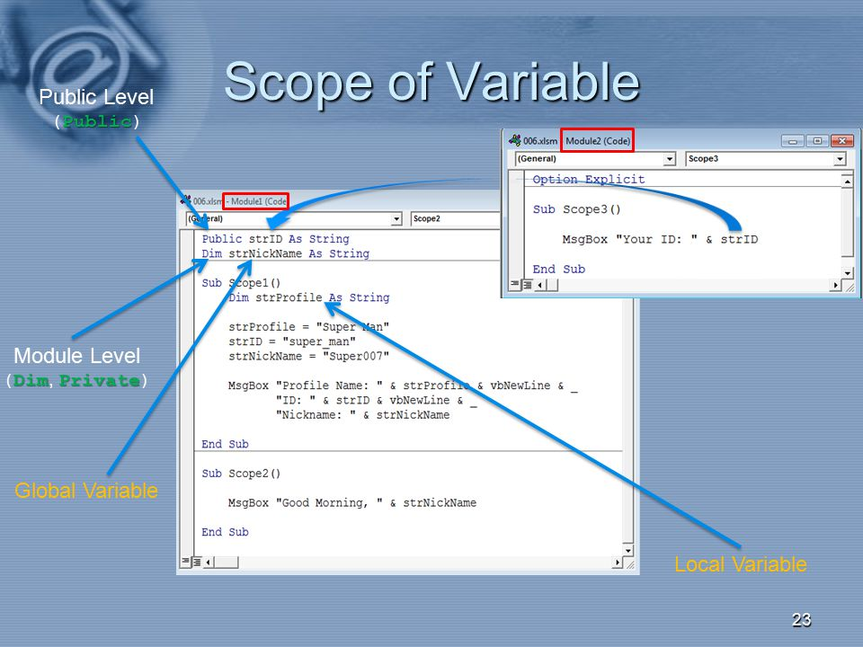 Scope of Variable Public Level (Public) Module Level Global Variable