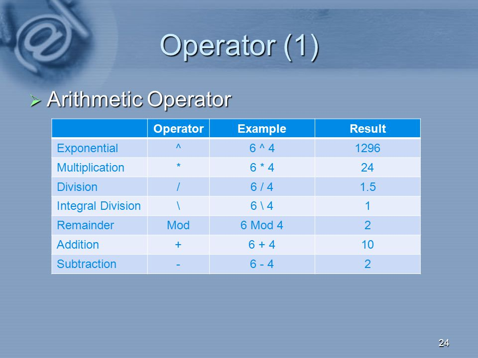 Operator (1) Arithmetic Operator Operator Example Result Exponential ^