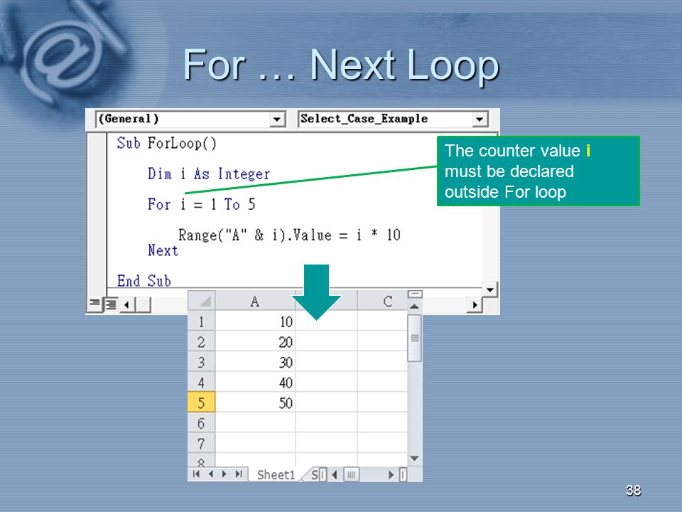For … Next Loop The counter value i must be declared outside For loop