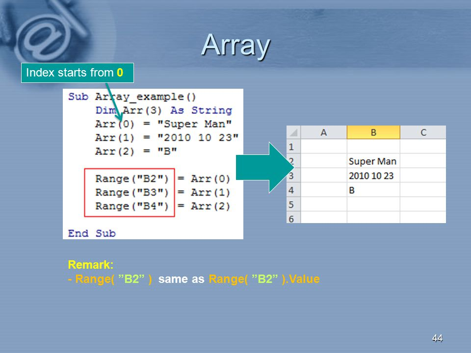 Array Index starts from 0 Remark: