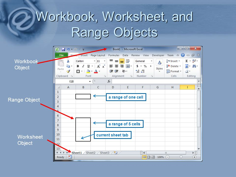 Workbook, Worksheet, and Range Objects