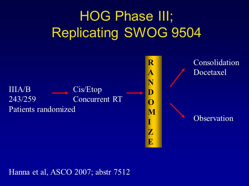 HOG Phase III; Replicating SWOG 9504