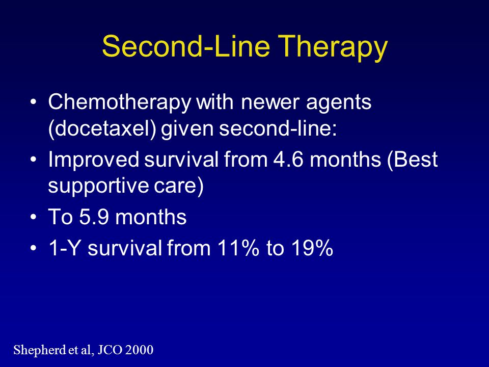 Second-Line Therapy Chemotherapy with newer agents (docetaxel) given second-line: Improved survival from 4.6 months (Best supportive care)