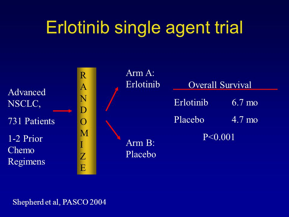 Erlotinib single agent trial