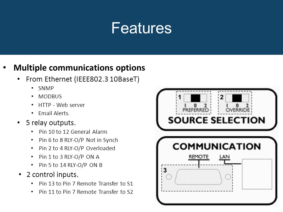 Features Multiple communications options