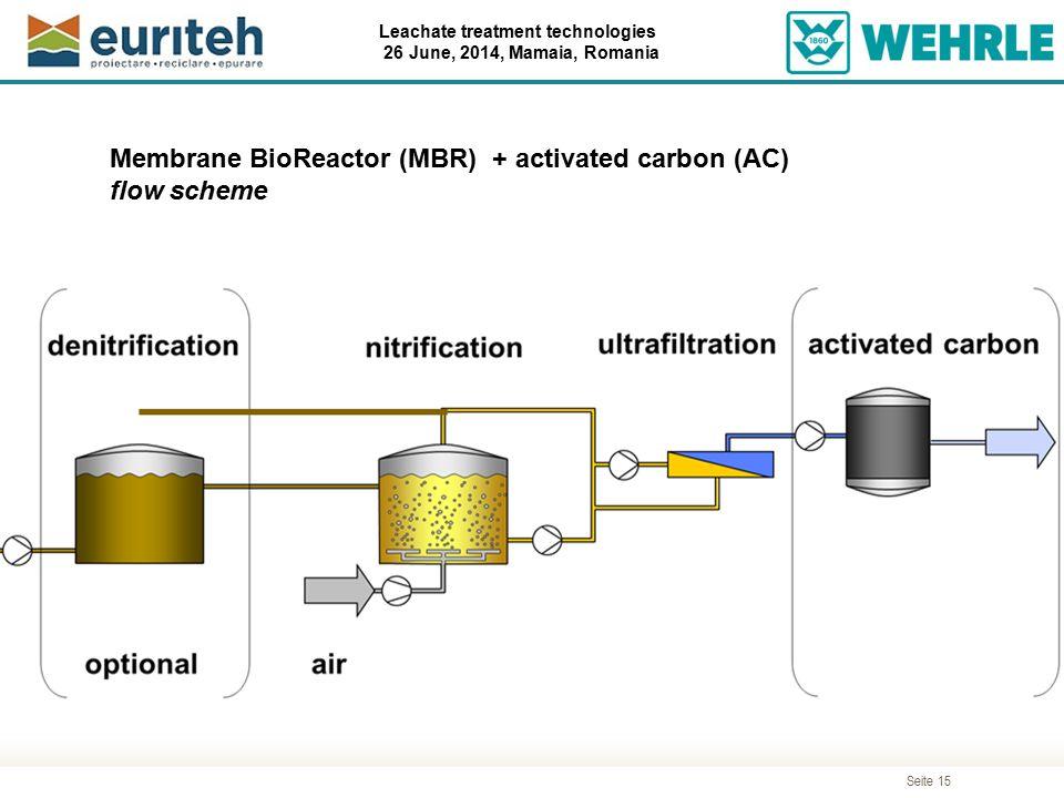 Membrane BioReactor (MBR) + activated carbon (AC)