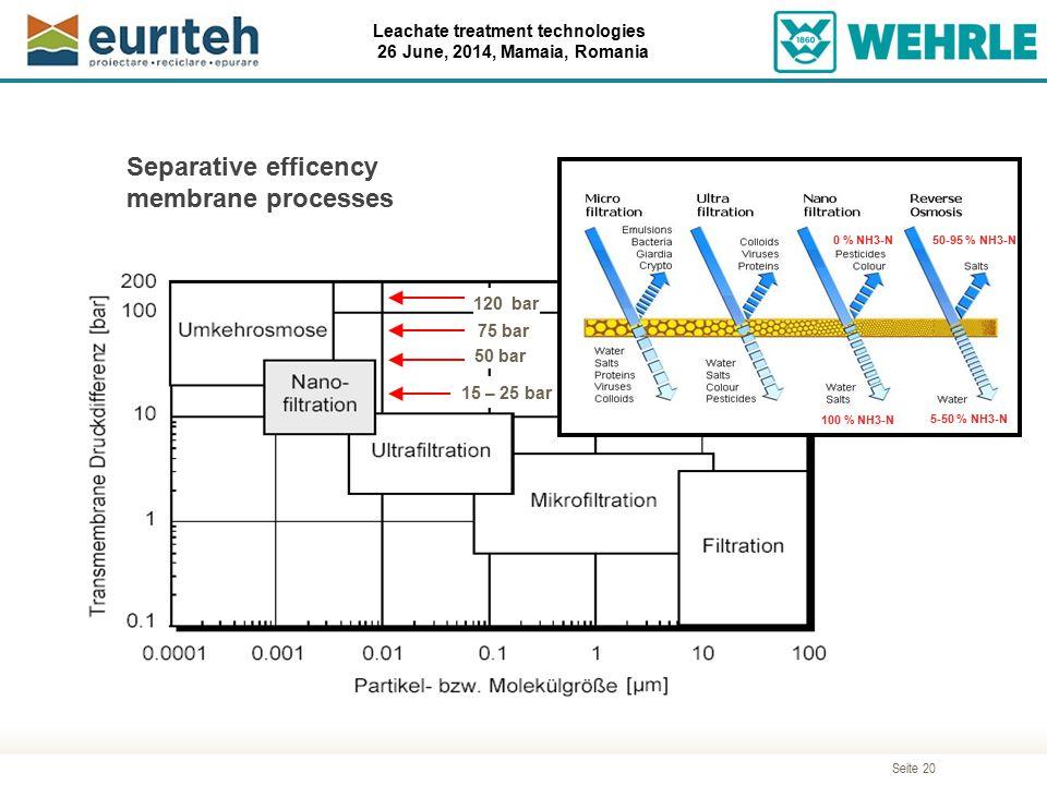 Separative efficency membrane processes