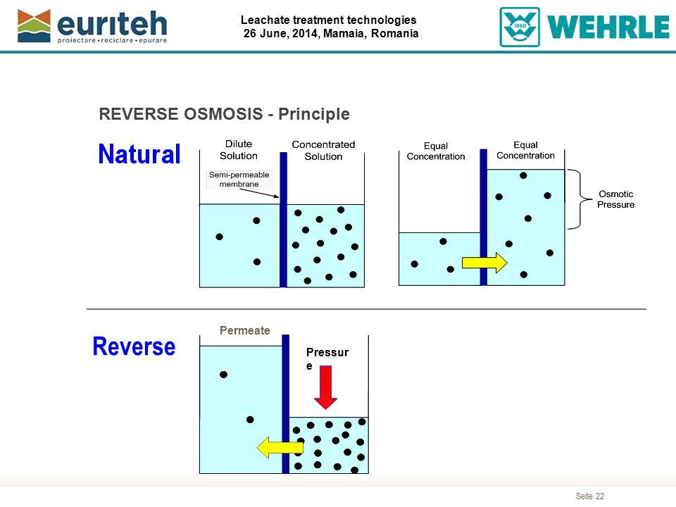 REVERSE OSMOSIS - Principle