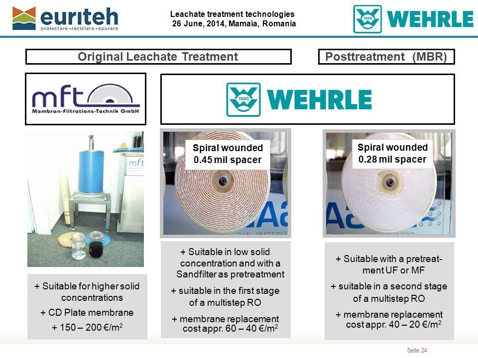 Original Leachate Treatment