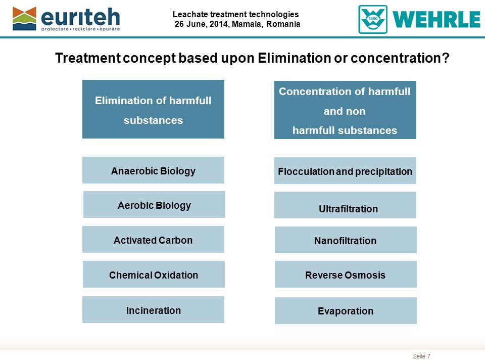 Treatment concept based upon Elimination or concentration