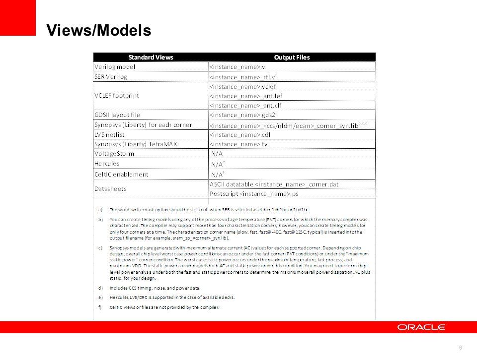 Views/Models