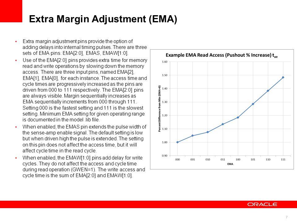 Extra Margin Adjustment (EMA)