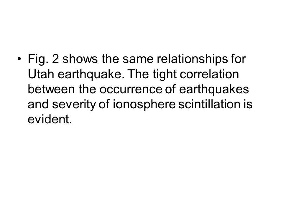 Fig. 2 shows the same relationships for Utah earthquake