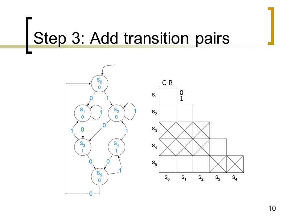 Step 3: Add transition pairs
