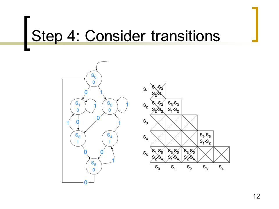 Step 4: Consider transitions