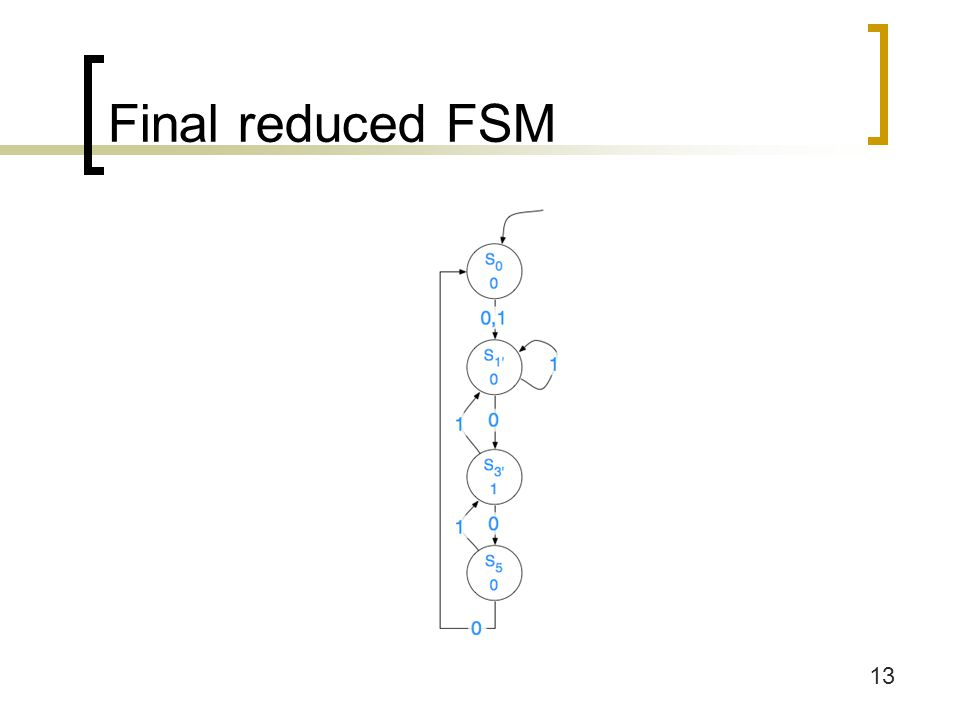 Final reduced FSM