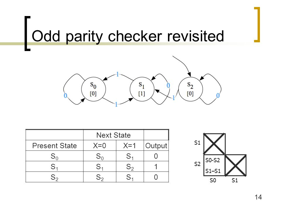 Odd parity checker revisited
