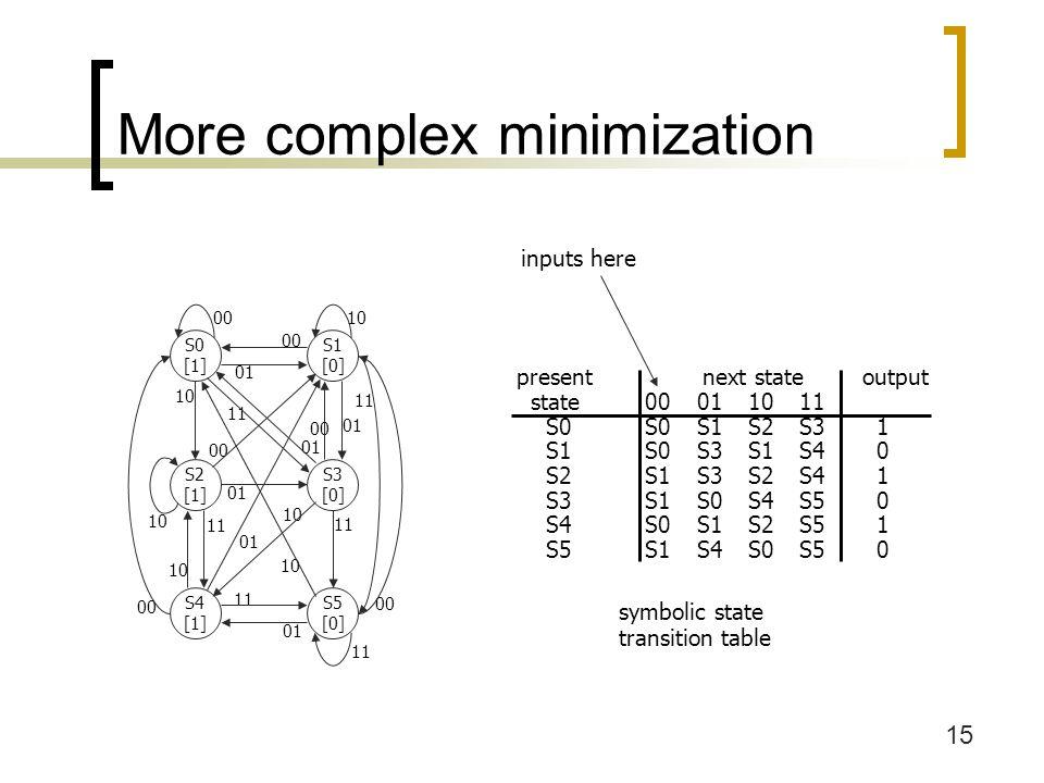 More complex minimization