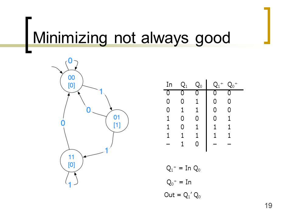 Minimizing not always good