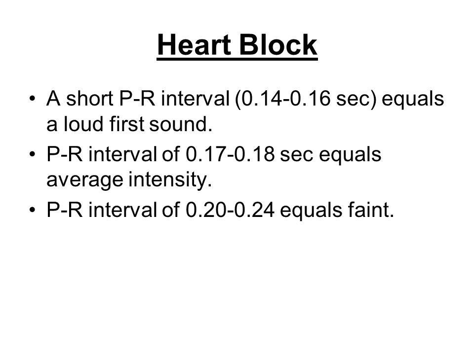 Heart Block A short P-R interval (0.14-0.16 sec) equals a loud first sound. P-R interval of 0.17-0.18 sec equals average intensity.