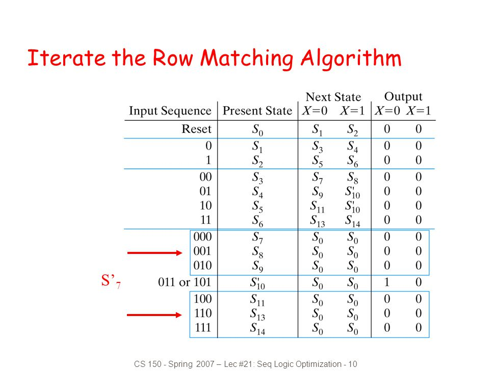 Iterate the Row Matching Algorithm