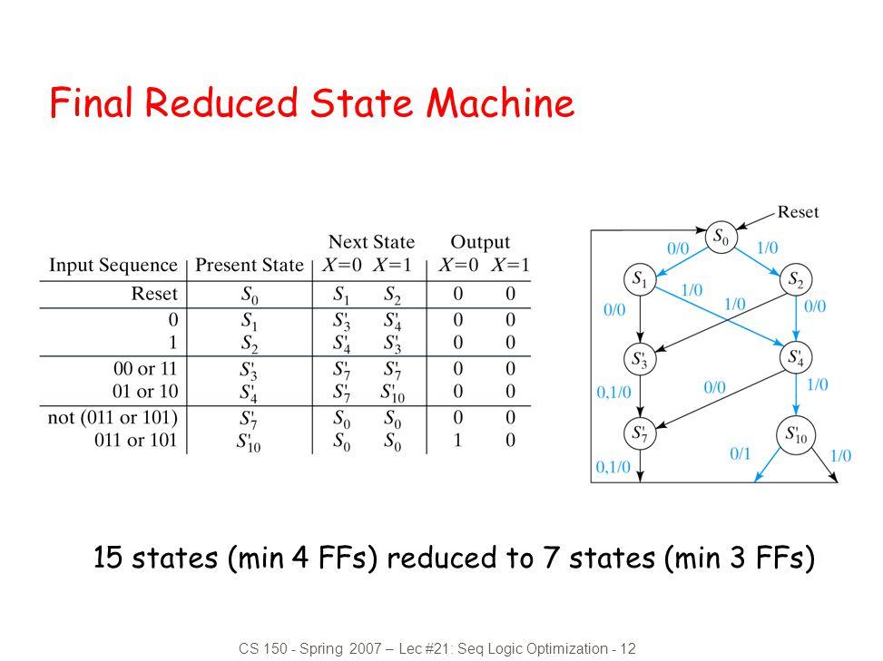 Final Reduced State Machine