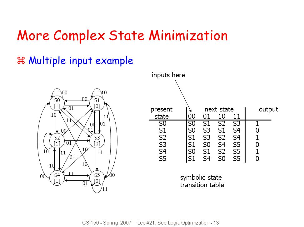 More Complex State Minimization
