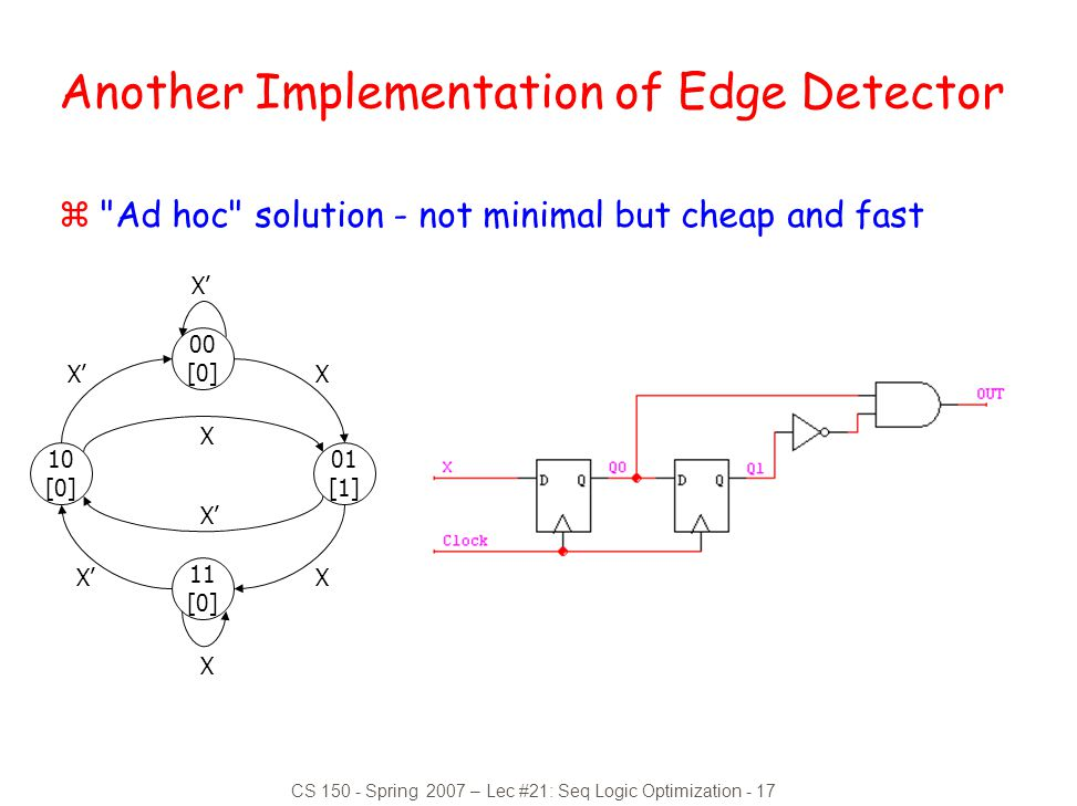 Another Implementation of Edge Detector