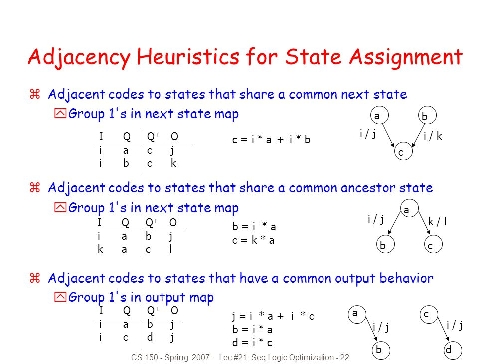 Adjacency Heuristics for State Assignment