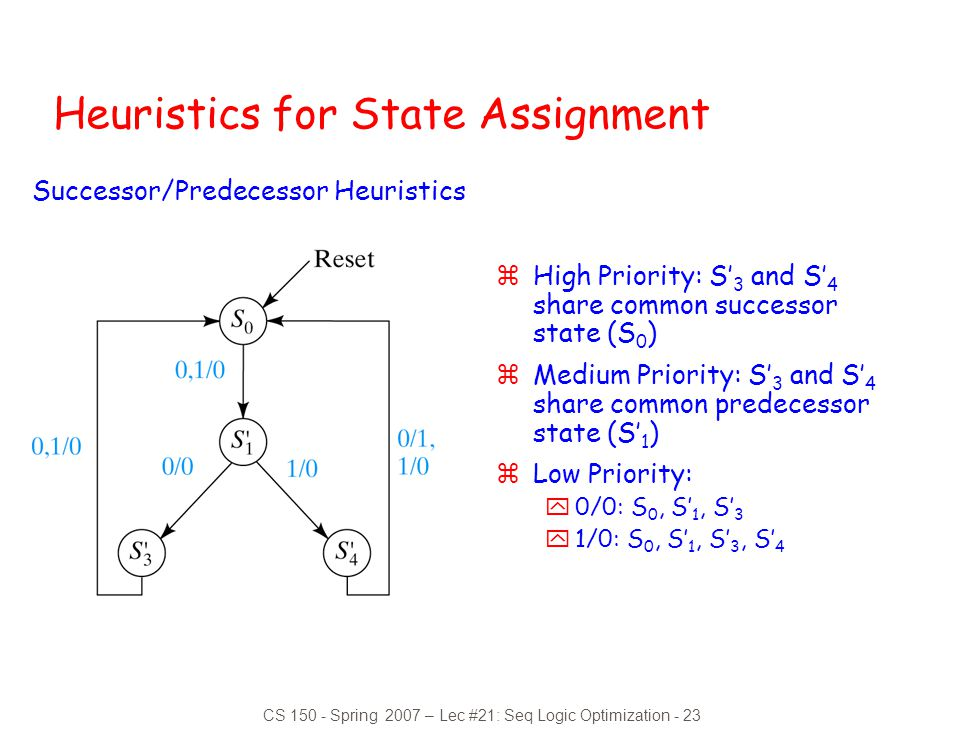 Heuristics for State Assignment