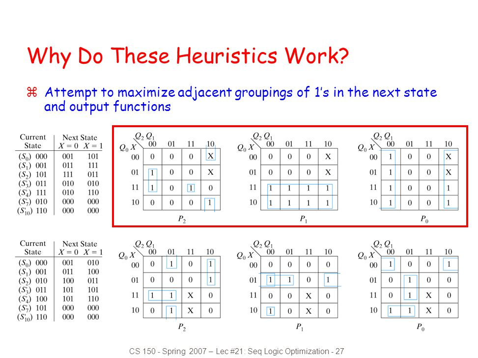 Why Do These Heuristics Work