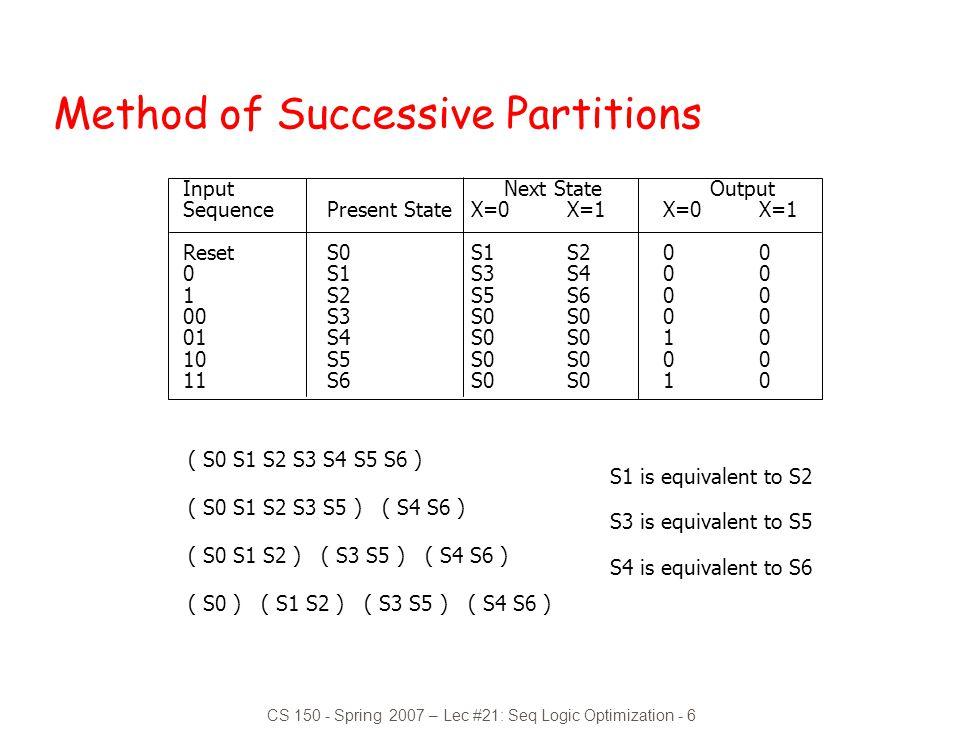 Method of Successive Partitions