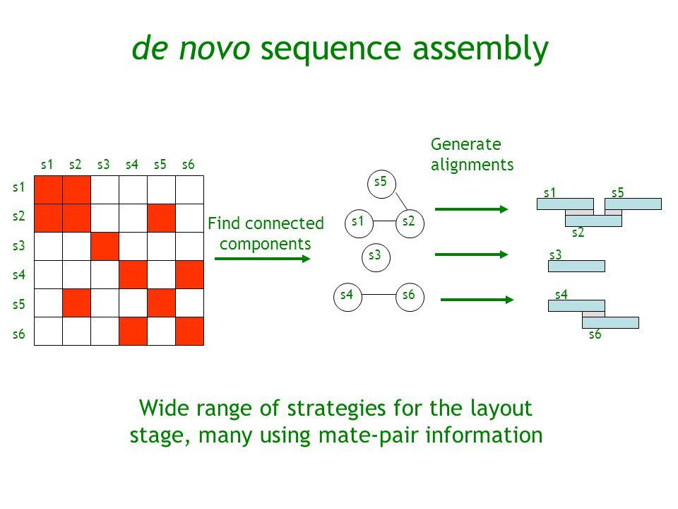 de novo sequence assembly