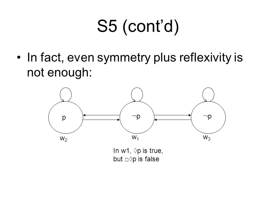 S5 (cont'd) In fact, even symmetry plus reflexivity is not enough: p