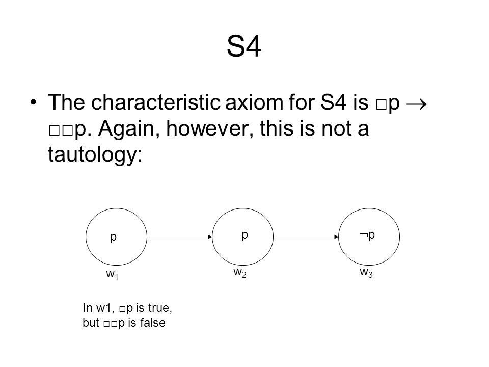 S4 The characteristic axiom for S4 is □p  □□p. Again, however, this is not a tautology: p. p. p.