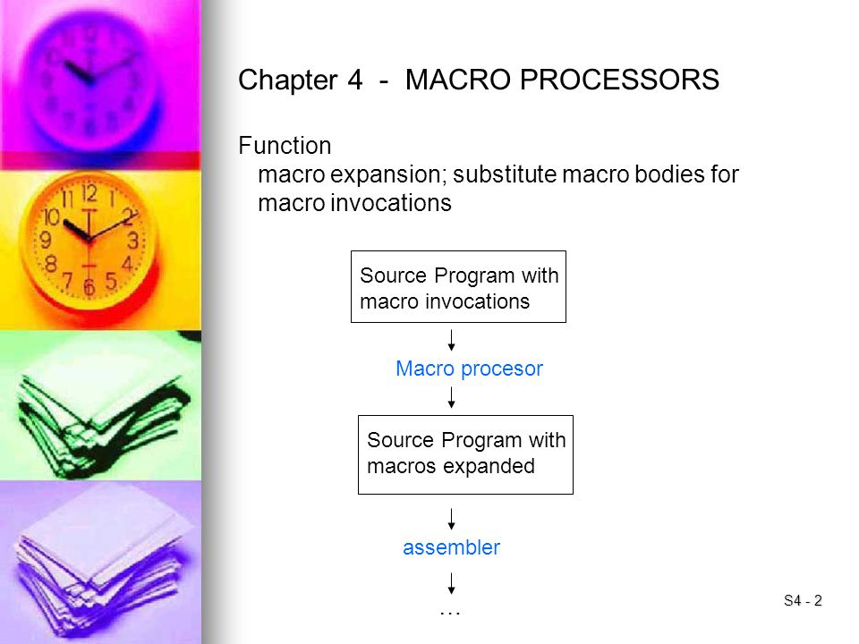 Chapter 4 - MACRO PROCESSORS