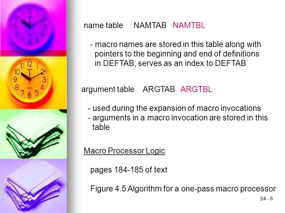 name table NAMTAB NAMTBL