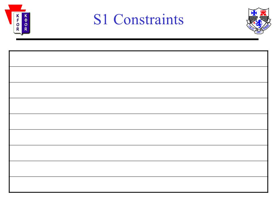 S1 Constraints