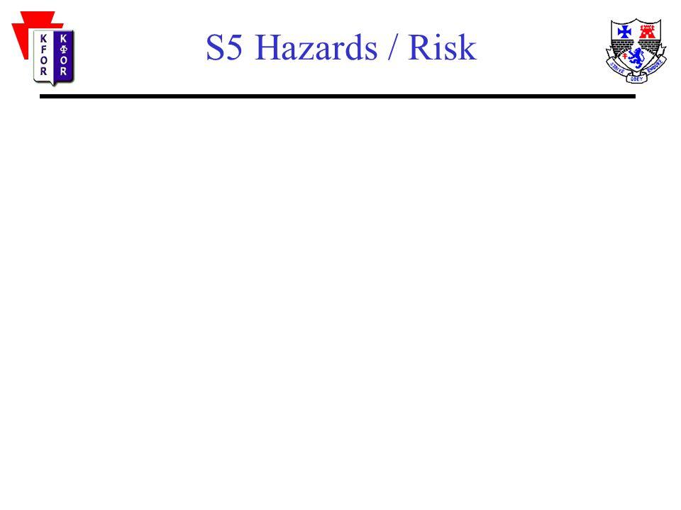 S5 Hazards / Risk
