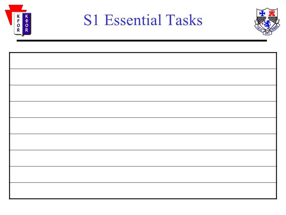 S1 Essential Tasks