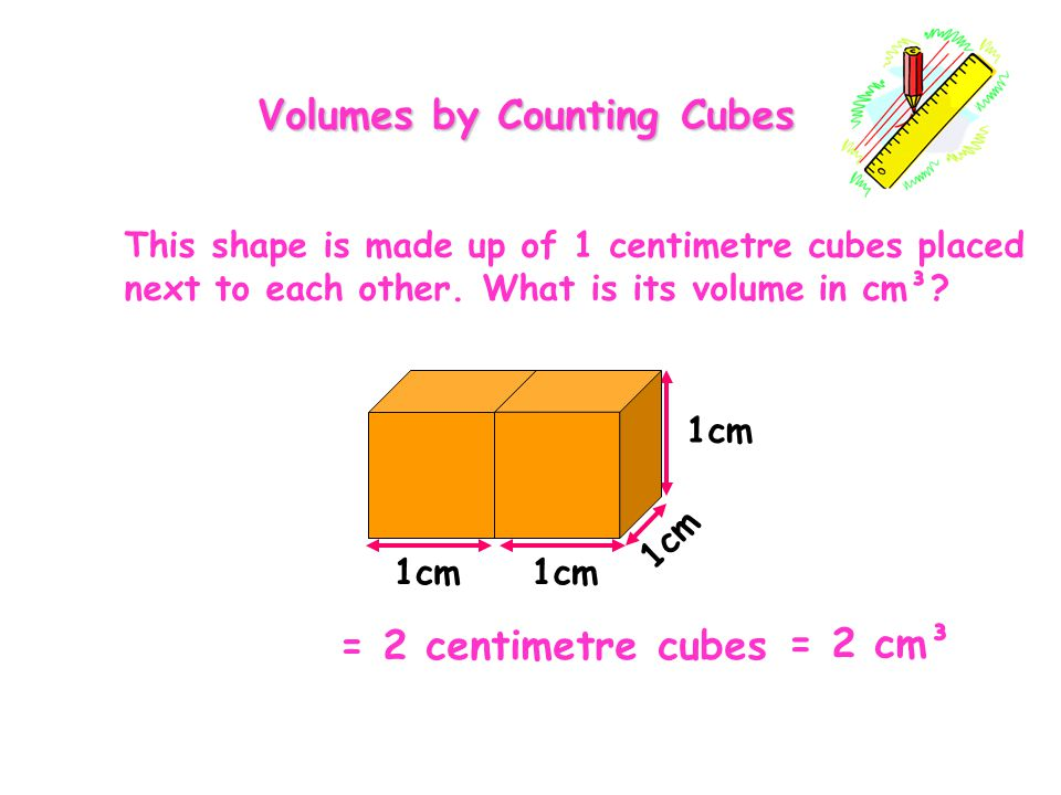 Volumes by Counting Cubes