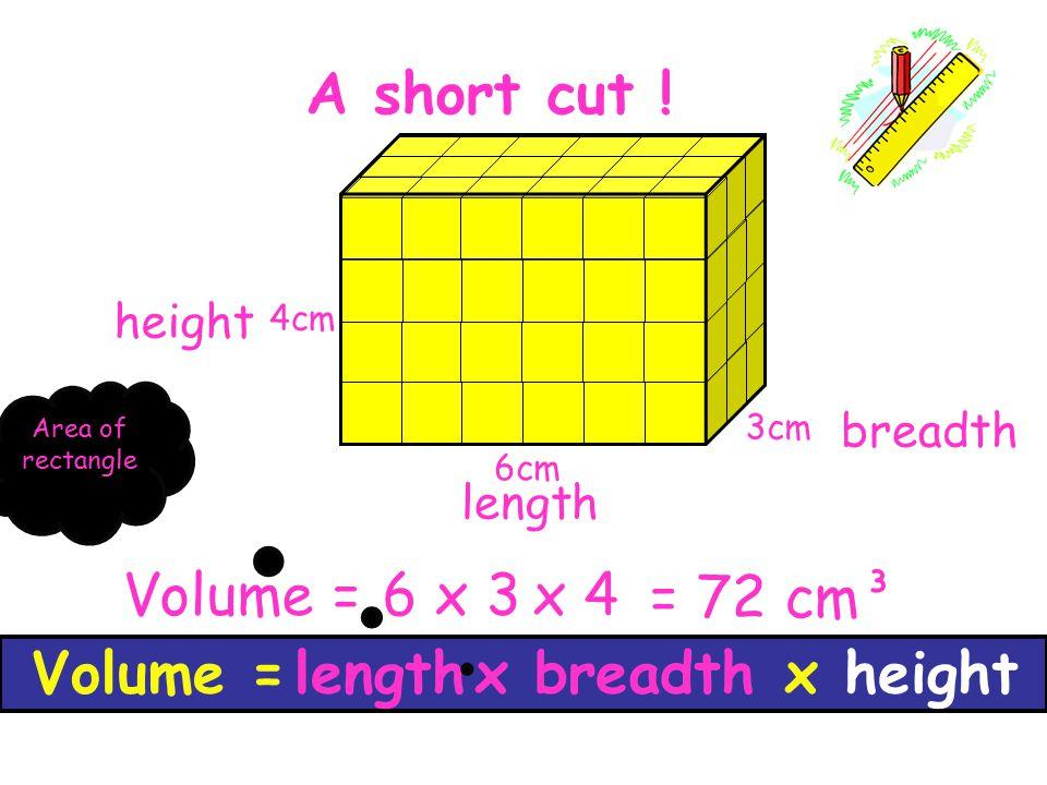 A short cut ! Volume = 6 x 3 x 4 = 72 cm³ Volume = length x breadth