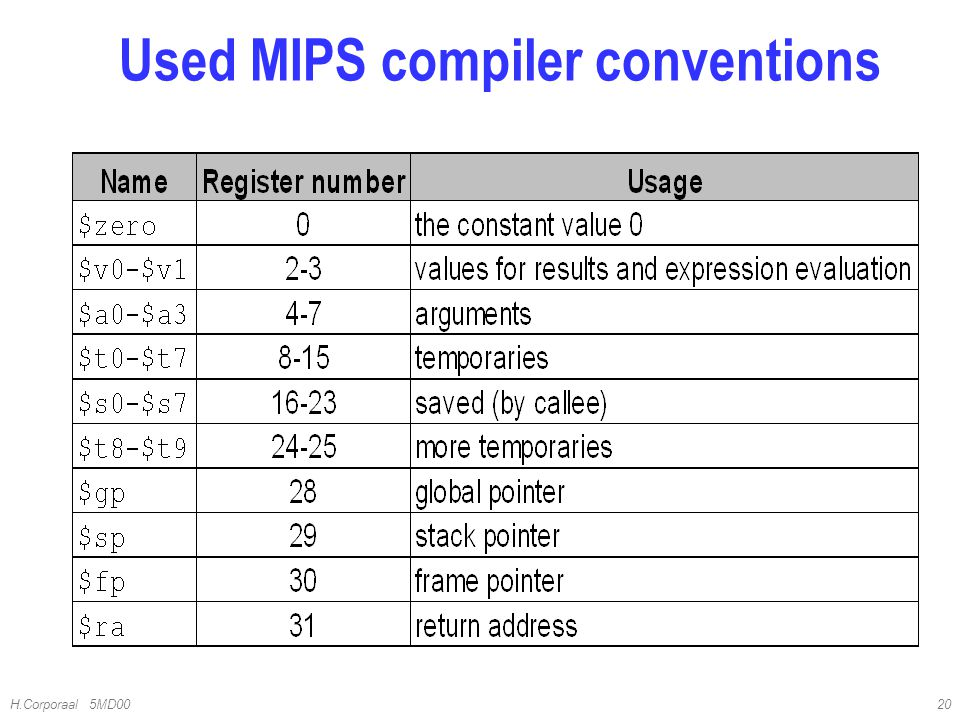 Used MIPS compiler conventions