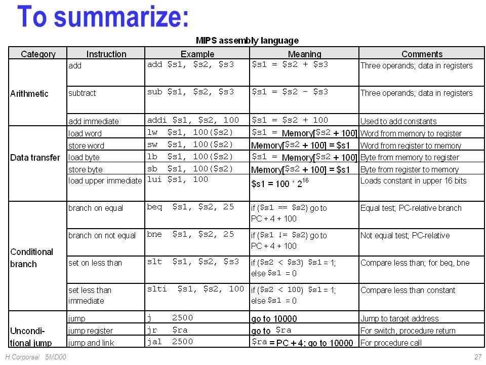 To summarize: 4/10/2017 H.Corporaal 5MD00