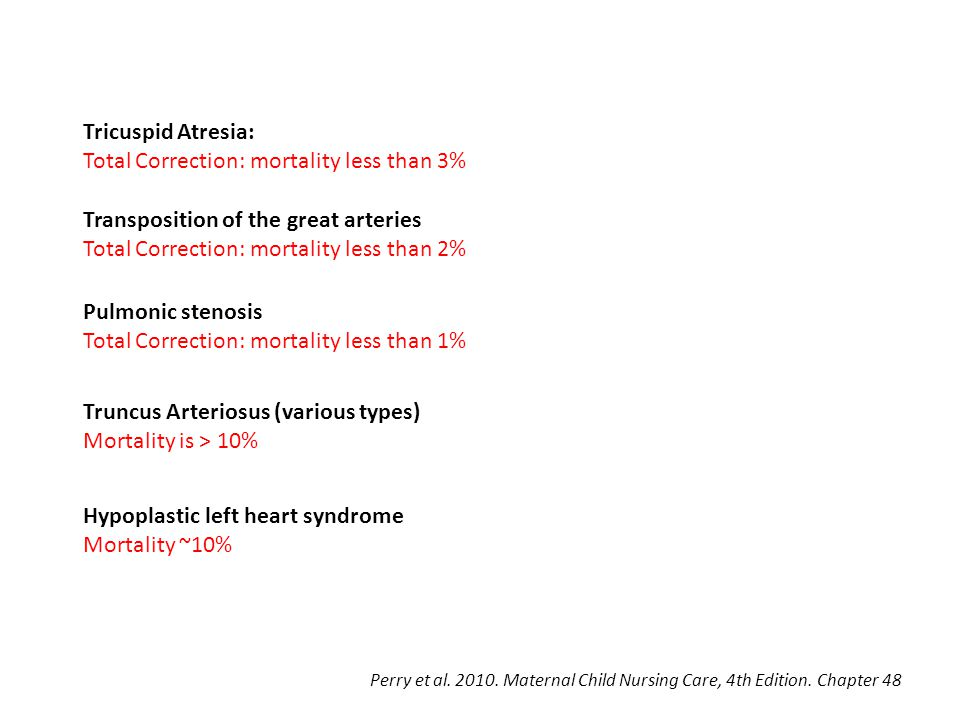 Total Correction: mortality less than 3%