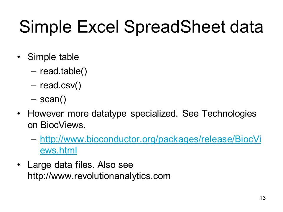Simple Excel SpreadSheet data