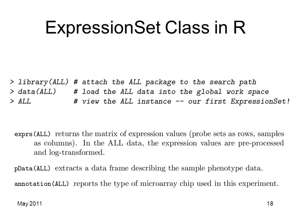 ExpressionSet Class in R