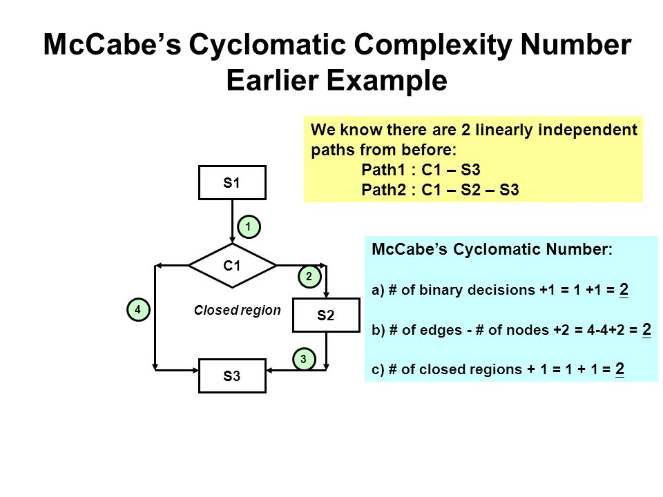 McCabe's Cyclomatic Complexity Number Earlier Example