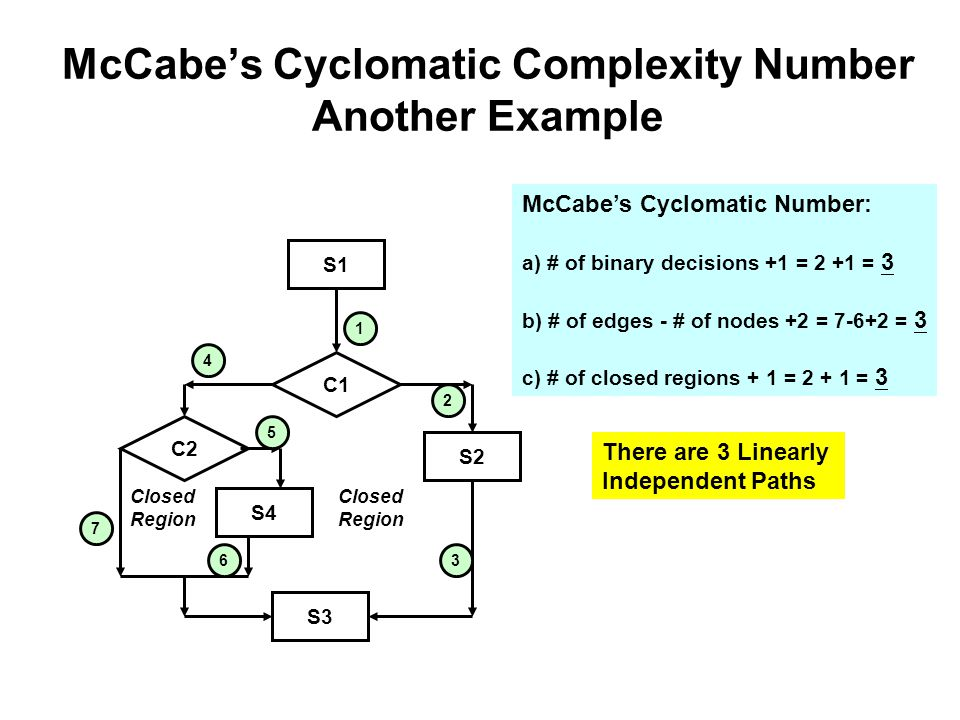 McCabe's Cyclomatic Complexity Number Another Example
